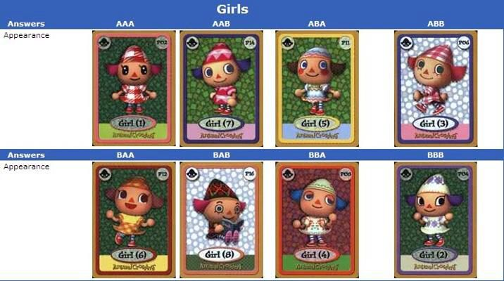AC GameCube girls face guide | Animal crossing gamecube ...