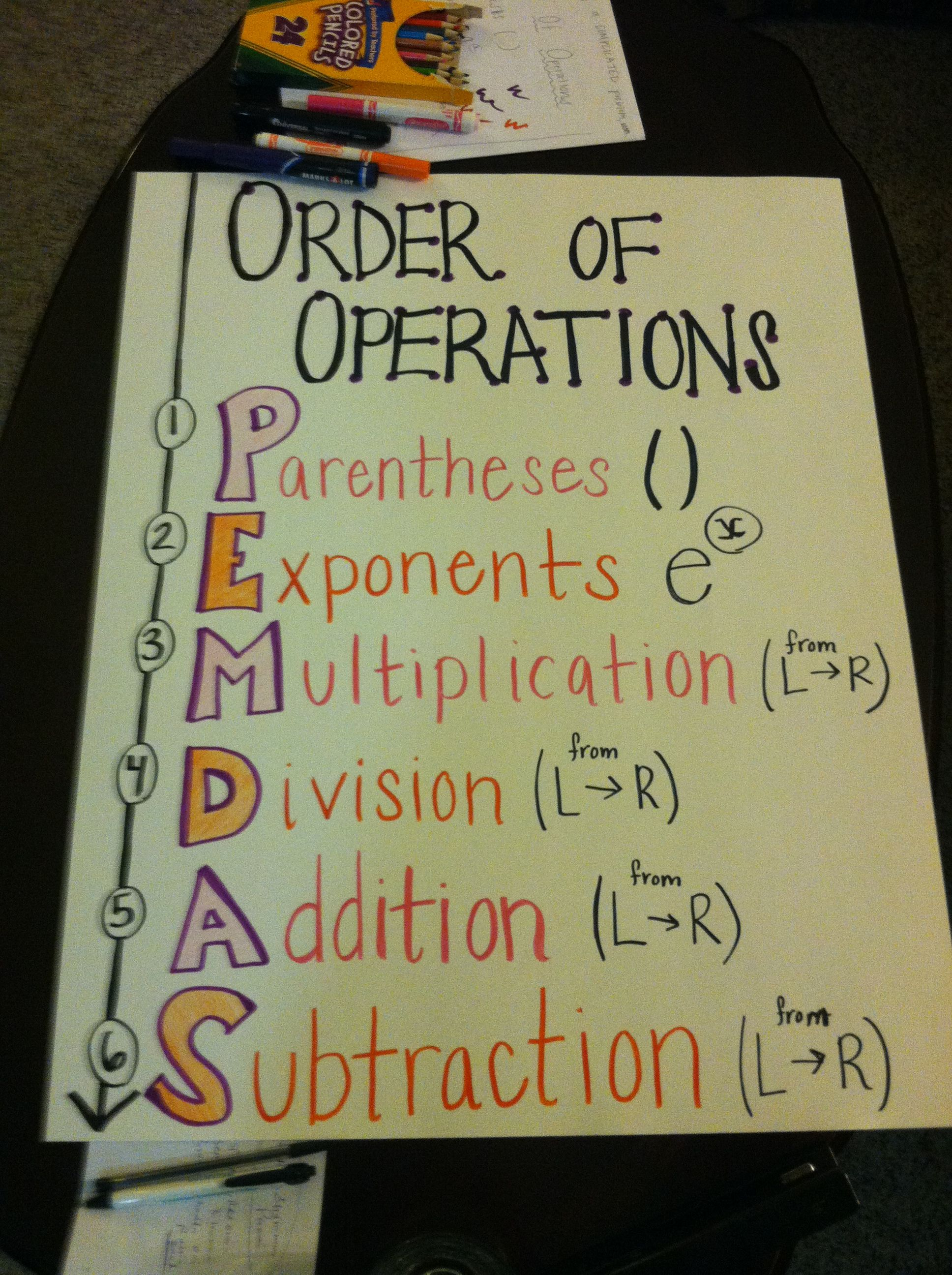 Order Of Operations For My Students To Reference