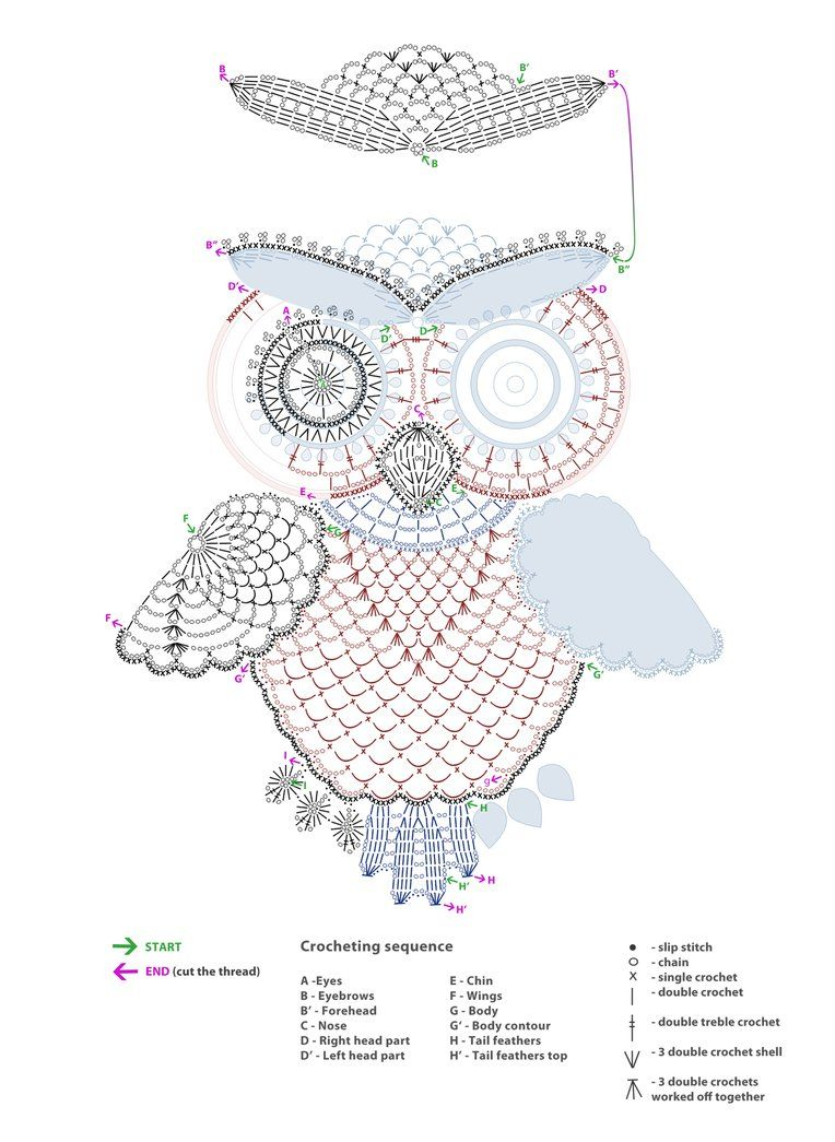 Crochet Owl Pattern by tasamajamarina.deviantart.com on @DeviantArt ...