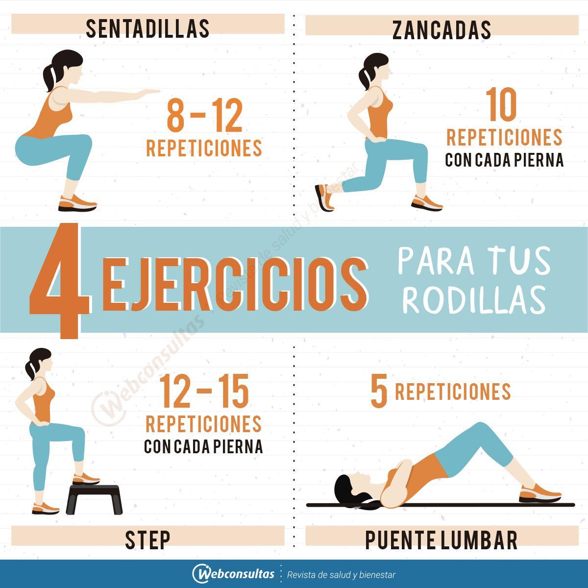 Ejercicios para fortalecer musculos de las piernas