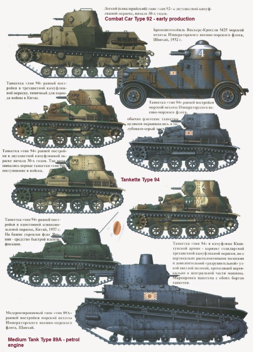Japanese Armour Japanese Tanks Tanks Military War Tank