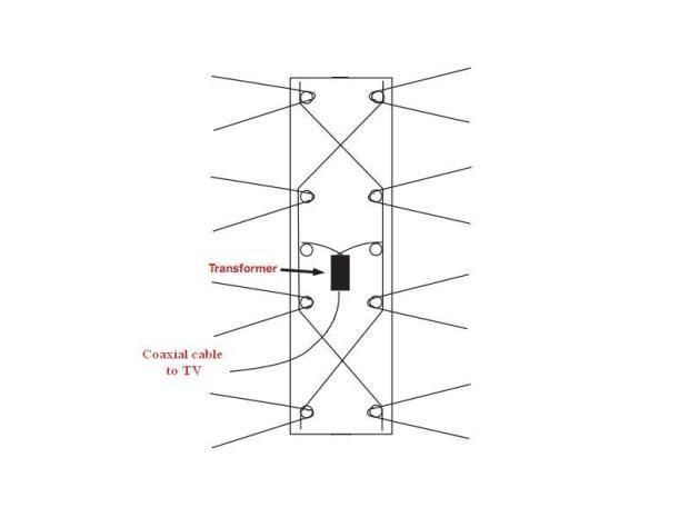 Make A Digital Tv Coat Hanger Antenna Make Tv Antenna Coat Hanger Digital Tv