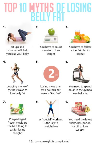 Most Effective Workout To Lose Belly Fat