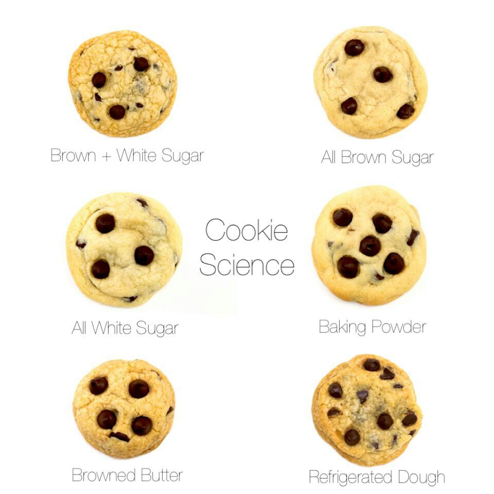 Cookie Science The Difference Between Using Different Sugars