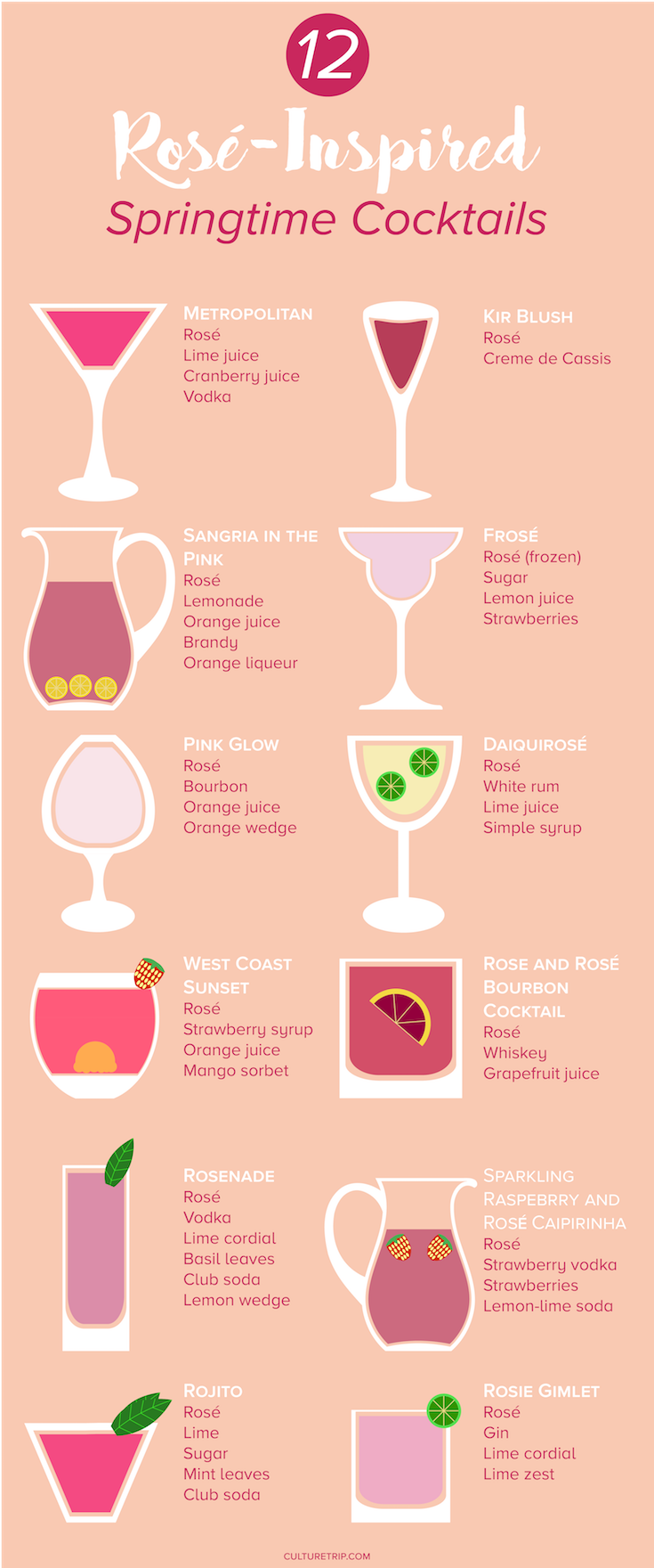 12 Springtime Cocktails To Make With Rosé The blossom coloured wine is delicious and inexpensive, and is versatile enough to be an ingredient in a plethora of cocktails. Springtime Cocktails To Make With Rosé The blossom coloured wine is delicious and inexpensive, and is versatile enough to be an ingredient in a plethora of cocktails.The blossom coloured wine is delicious and inexpensive, and is versatile enough to be an ingredient in a plethora of cocktails.