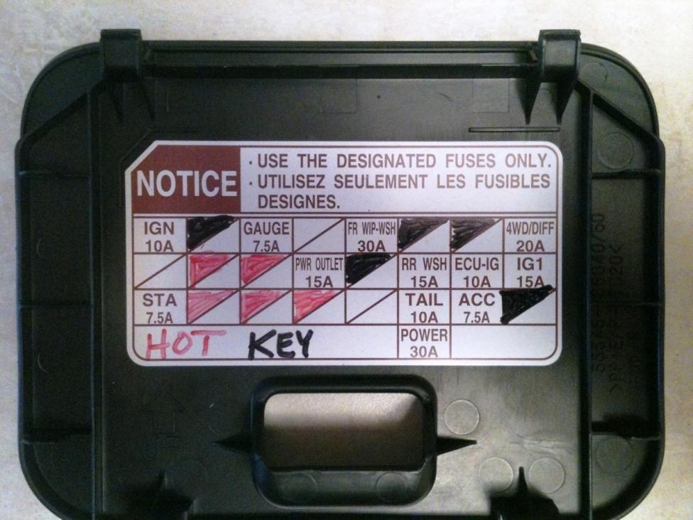 [DIAGRAM_4FR]  49791d1321195923-internal-fuse-panel-power-fj-fuse-box-cover.jpg 976×732  pixels | Fuse panel, Fuse box, Fuse box cover | 2007 Toyota Fj Cruiser Fuse Box Diagram |  | Pinterest
