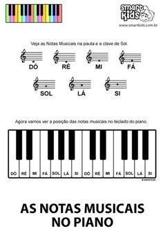Notas Musicais No Piano Com Imagens Notas Musicais Aula De