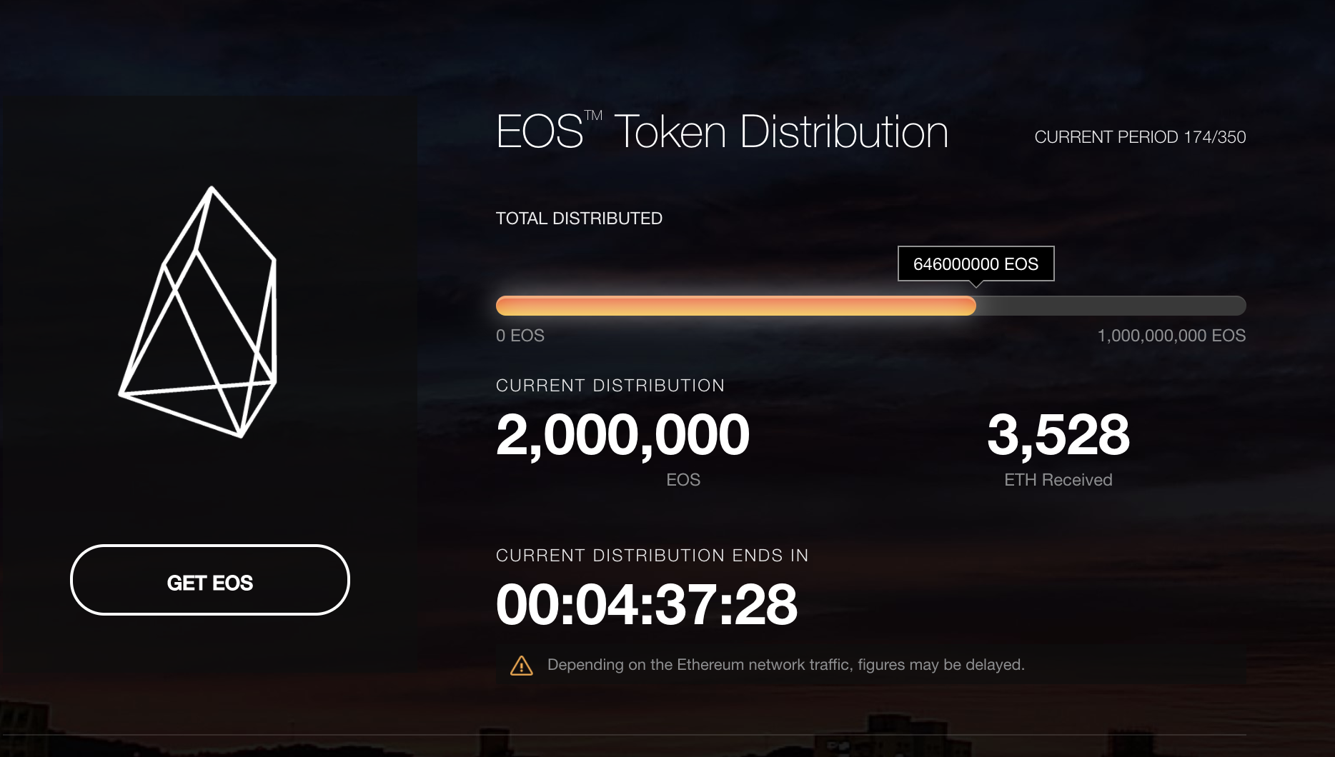 cryptocurrency wallet eos