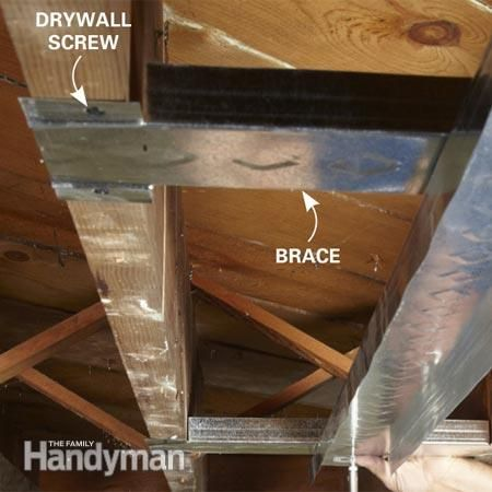 Metal Studs How To Use And Frame With Metal Studs Framing Construction Metal Stud Framing Drywall Screws