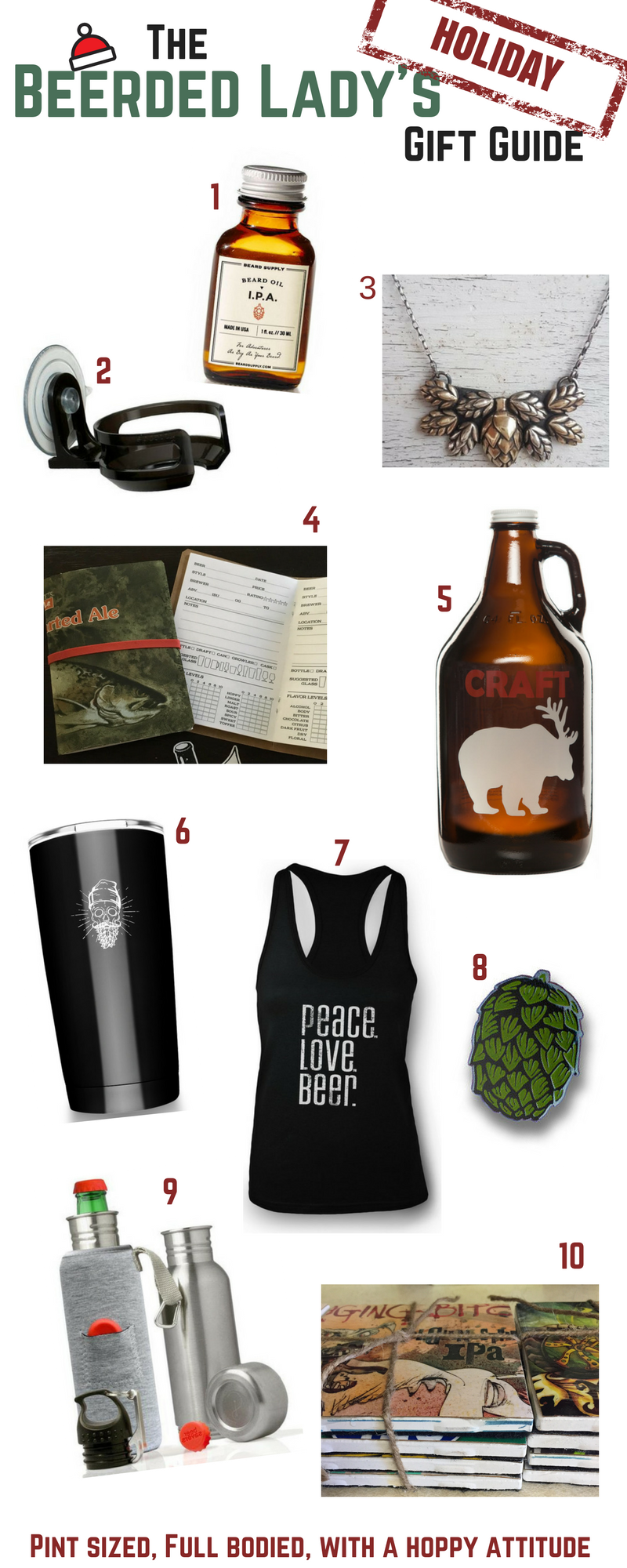 Having trouble finding a gift for your beer lover? Then this is the ...