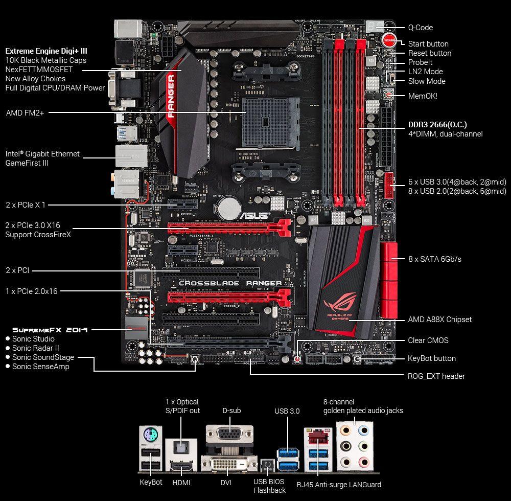 Chris's Motherboard- CROSSBLADE RANGER - ASUS  | Gadgets