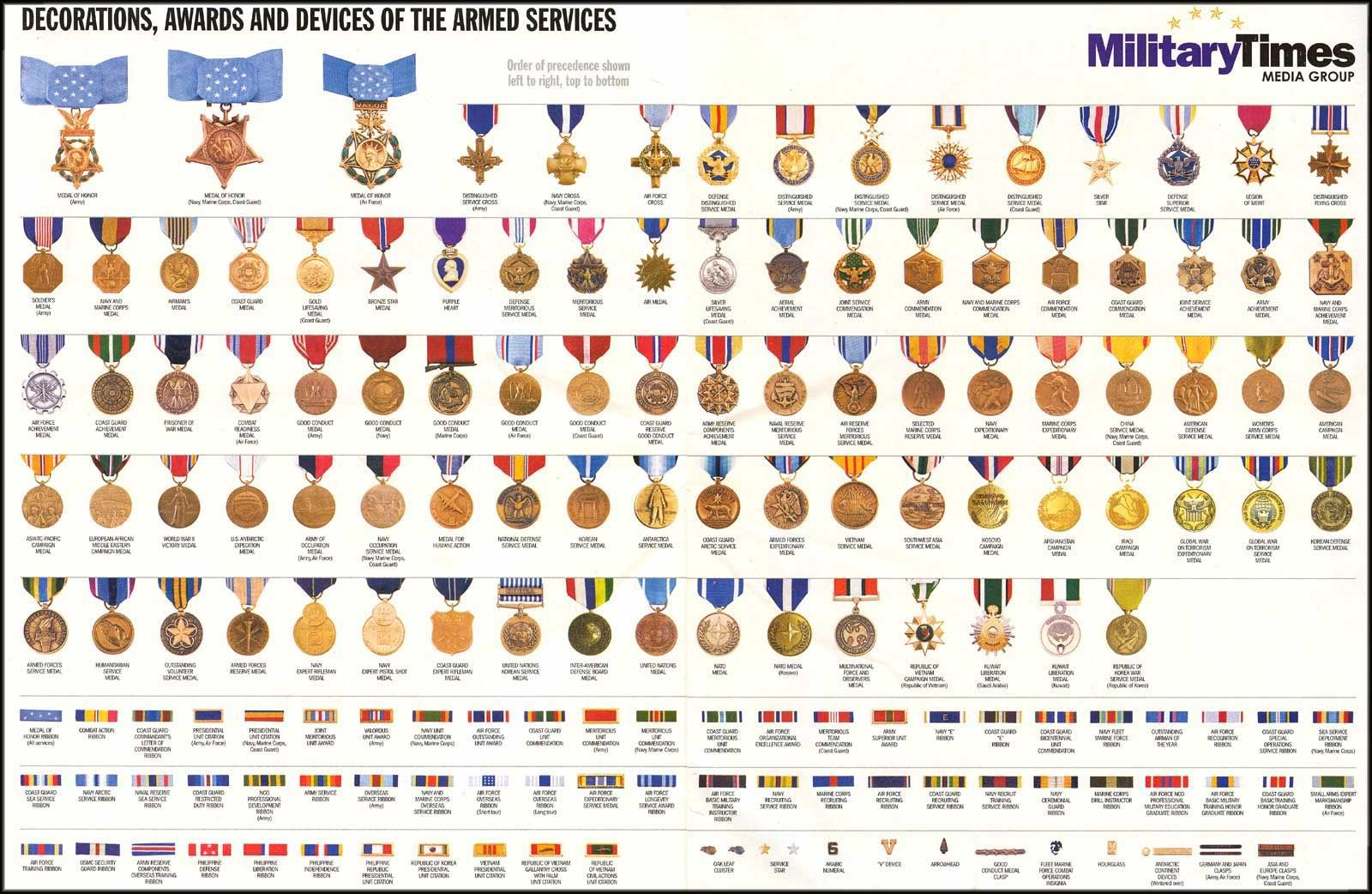 Military Decorations & Awards Military decorations