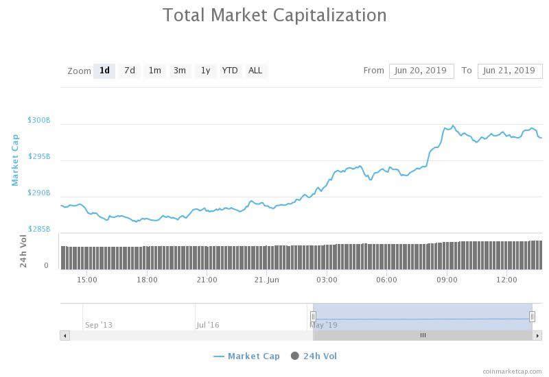 bitcoin way down