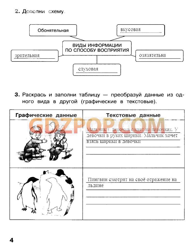 Гдз по татарскому за 4 класс