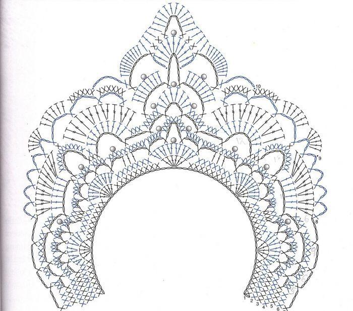 patrón collar de ganchillo | crochet | Pinterest | Crochet, Crochet ...