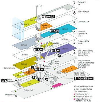 Modern Architecture Plans tate modern floor plans - google search   architecture ideas