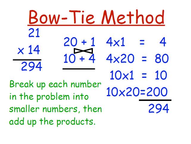 free vedic maths tricks pdf