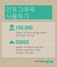 Infographic: 지현 연습 -
