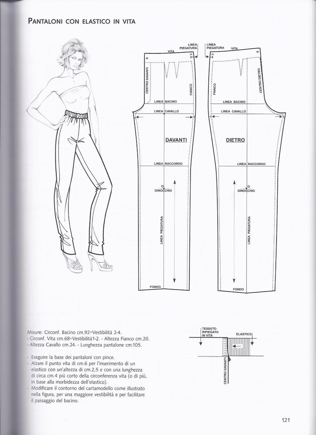 c06cbd38c38507 Top La tecnica dei modelli uomo donna 1 | Uomo donna, Modelli e Modello VM69