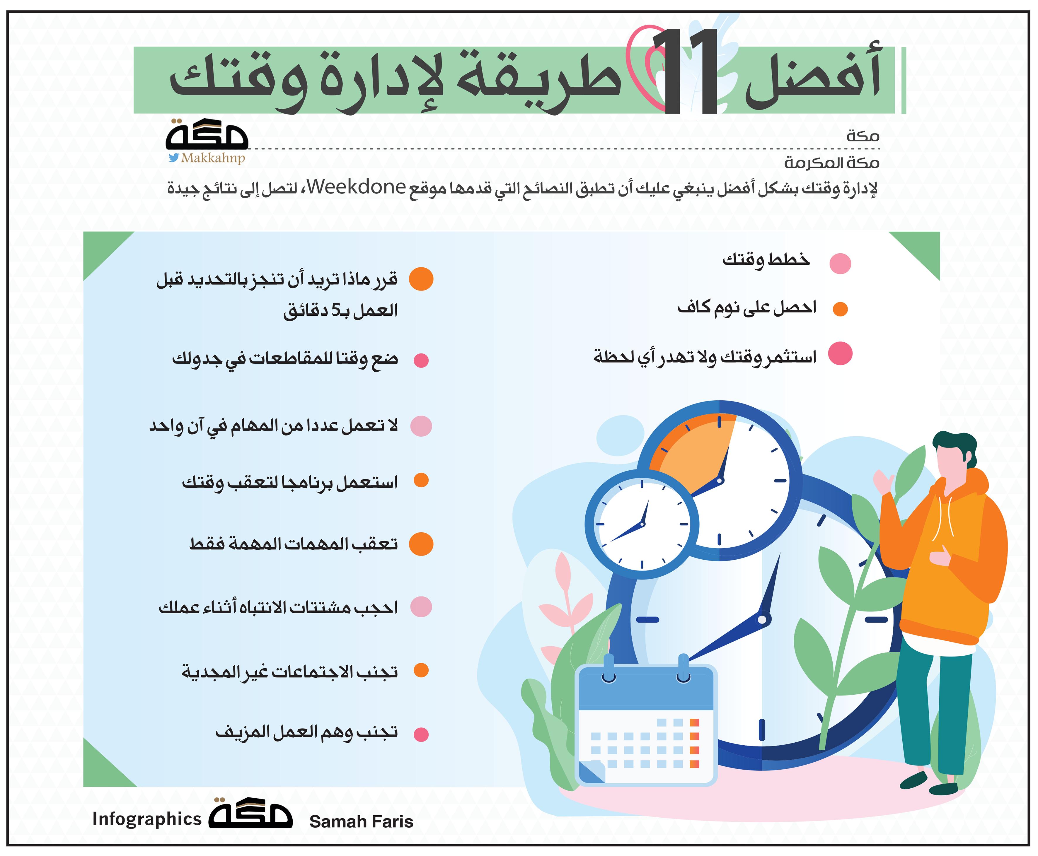 انفوجرافيك أفضل 11 طريقة لإدارة وقتك إدارة الوقت انفوجرافيك Infographic صحيفة مكة Map Infographic Map Screenshot