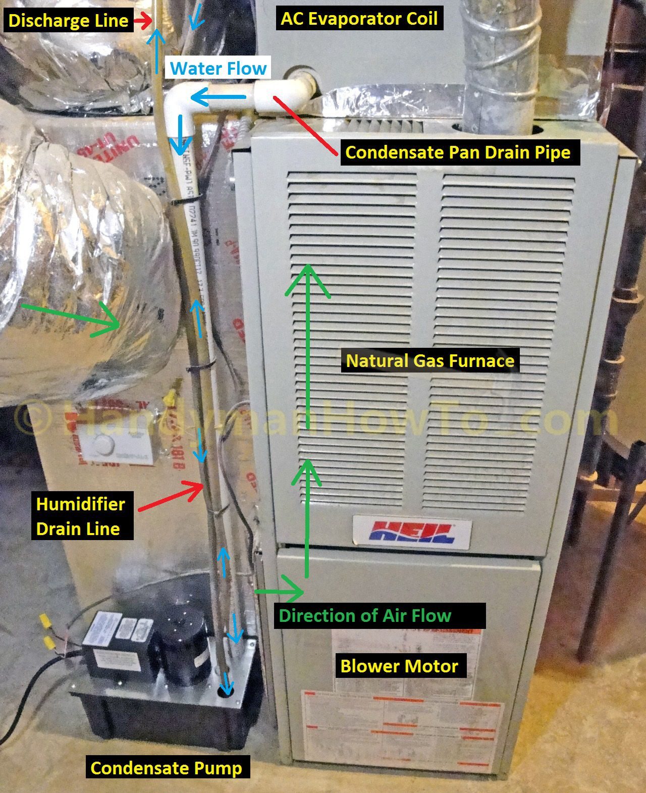 How to Replace a Broken Air Conditioner Condensate Pump