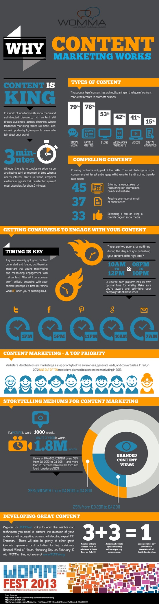 Infographic: Content Marketing in 4 stappen - Blog - Coopr