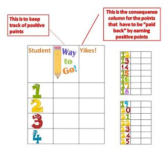 Positive Behavior Charts For The Classroom  Google Search
