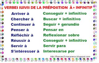 Verbes Suivis De La Preposition A Francais Espagnol Verbe Preposition Verbes Francais