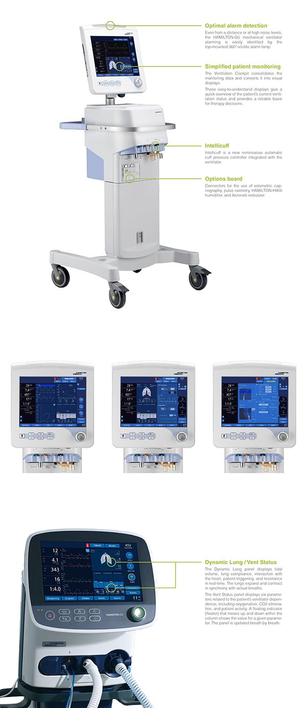Hamilton Medical G5 And C3 Incorporates Intuitive Graphic User Interfaces Based Largely On The Pictorial Di Medical Device Design Medical Device Medical Design