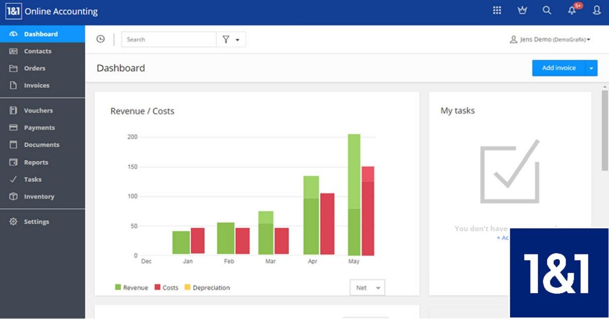Image result for dashboard of websites financial institutions