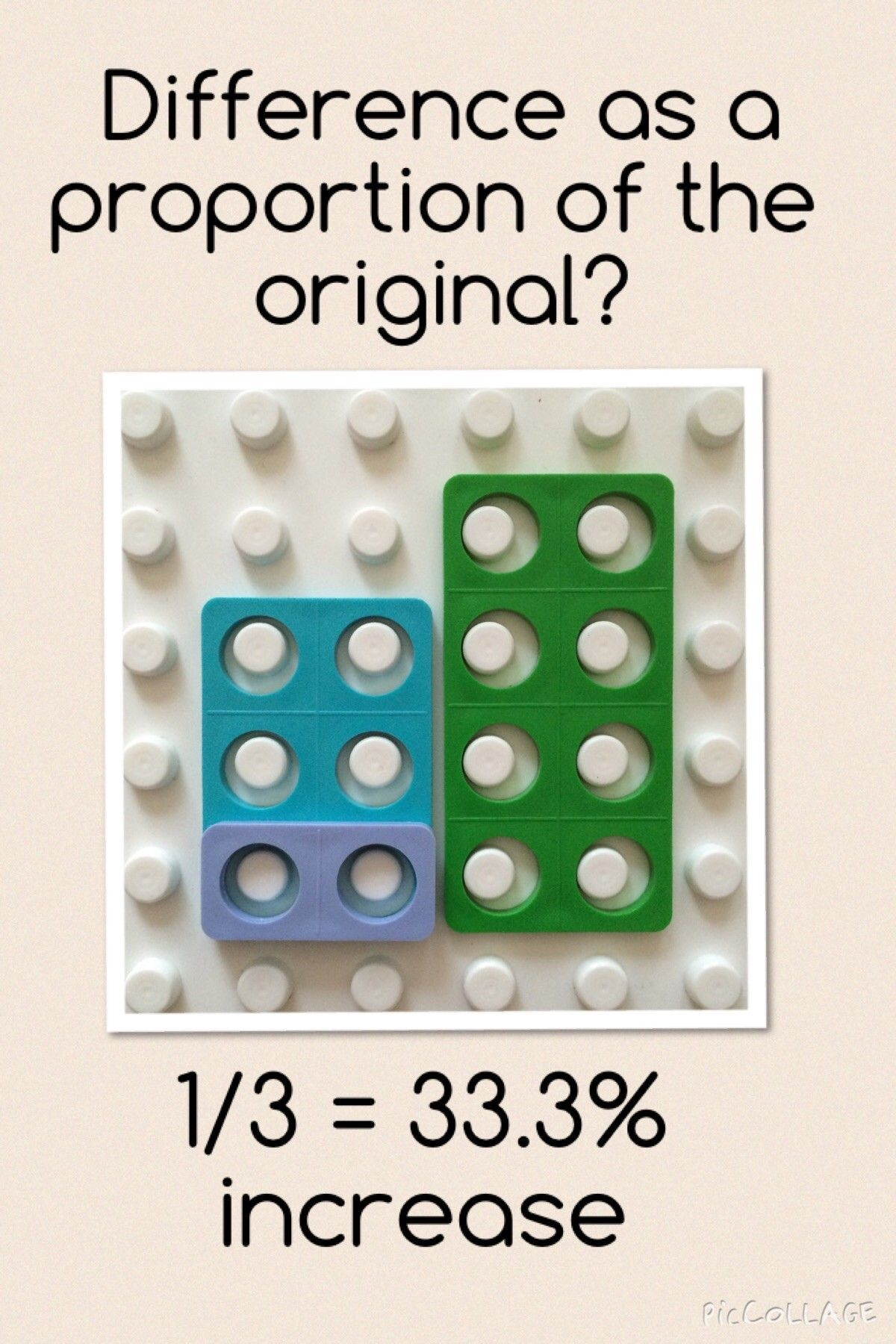 Modelling Percentage Change With Numicon