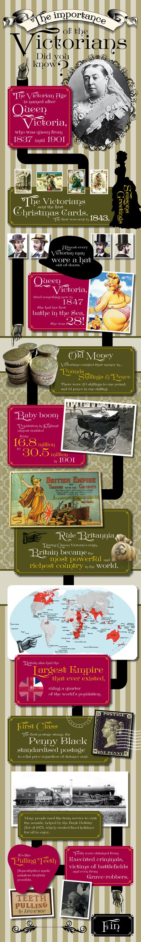 Victorian History Infographic Victorian History Infographic