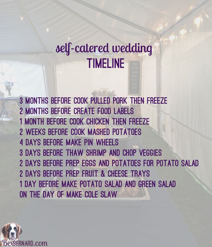 How To SelfCater Your Wedding Catering Timeline And Quantities
