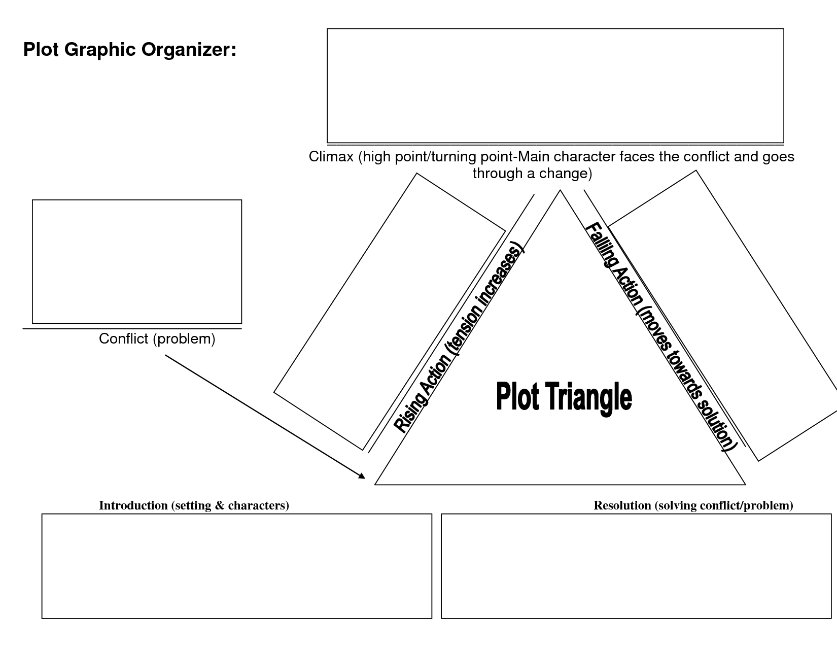 Elements Of A Plot Graphic Organizer Writing Graphic