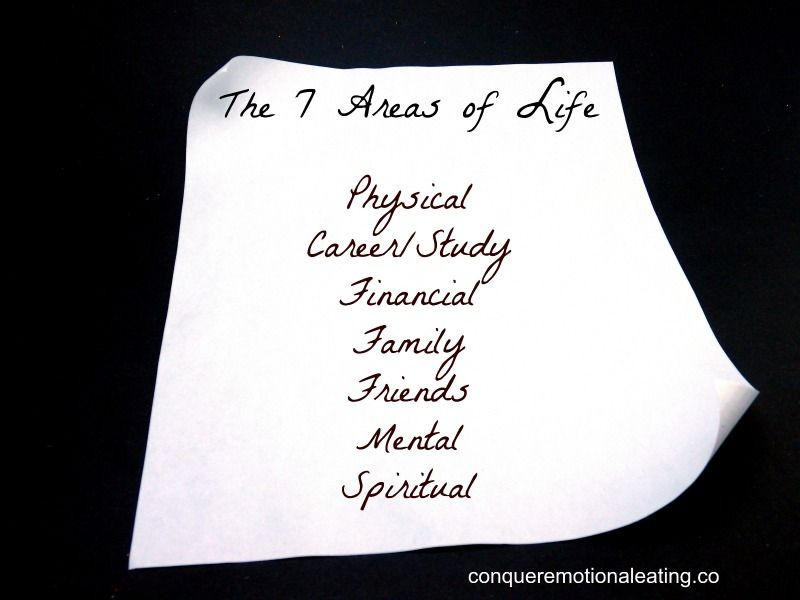 Emotional development in these areas means beating the battle with emotional eating.  www.conqueremotionaleating.co