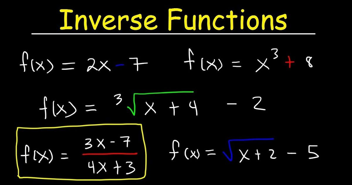 How to find inverse of function in 2020 writing