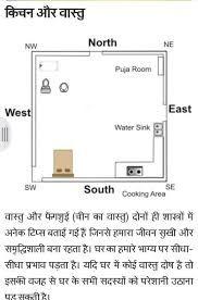 Image Result For Vastu Shastra In Hindi S Vastu Shastra Kitchen