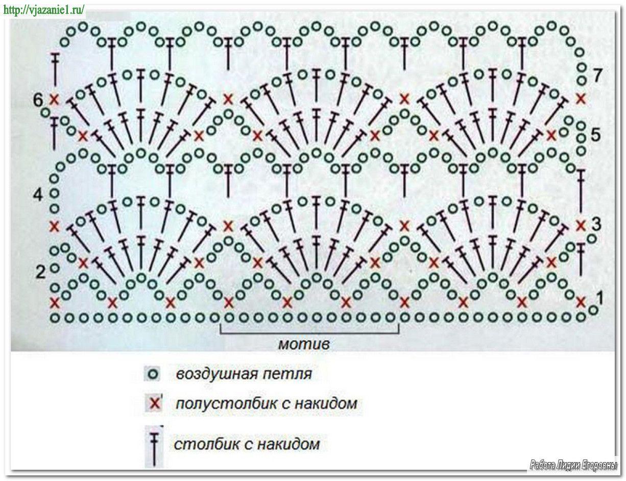 Ракушки крючком схема обвязка края