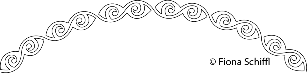 Where do you measure from to place this design in between two circles?