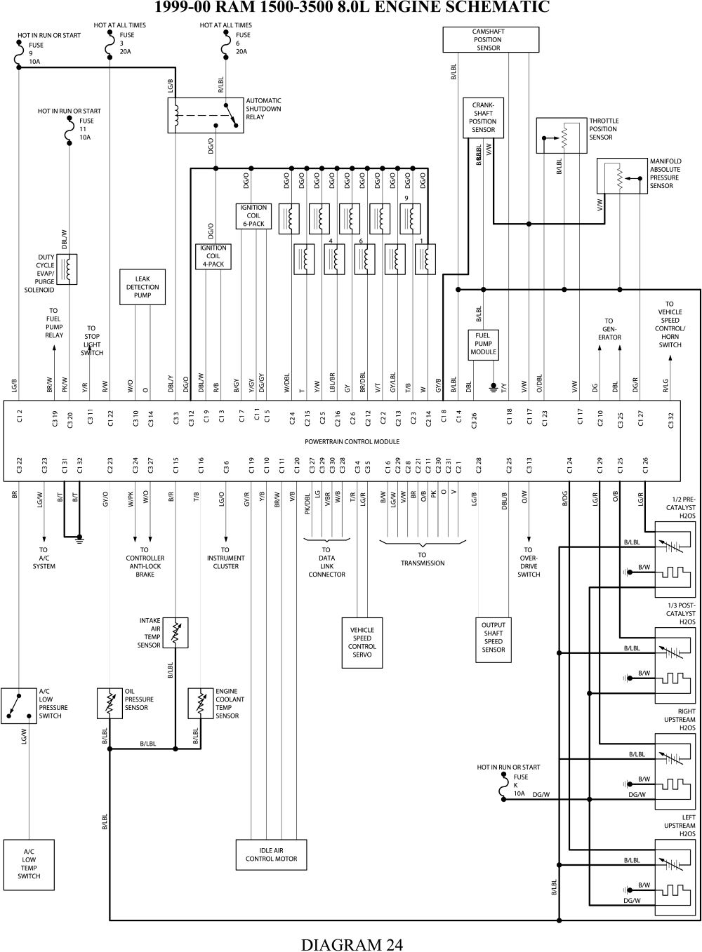 2002 Dodge Ram 1500 Wiring Diagram Free Wiring Diagram In 2020 Dodge Ram 1500 2001 Dodge Ram 1500 Dodge Ram