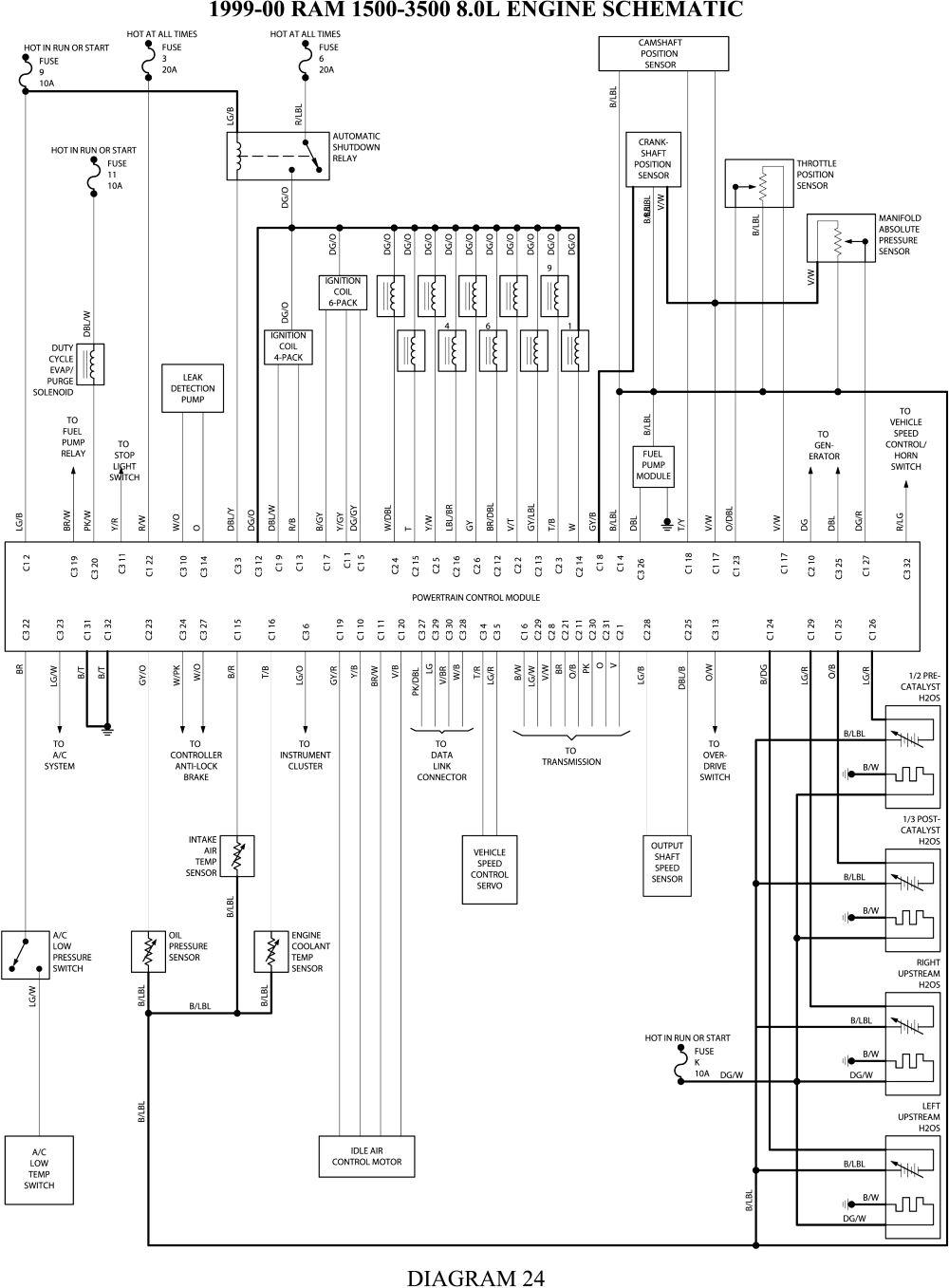 Ram Truck Wiring Diagrams