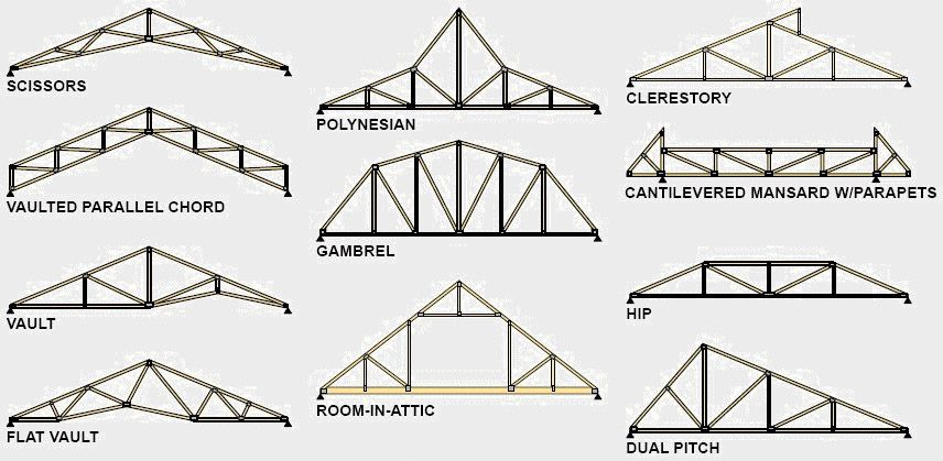 scissor truss vaulted ceiling - Google Search | Marianne's