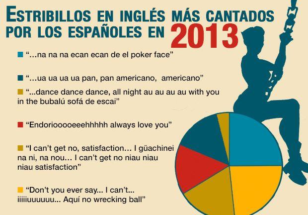 "El estribillo en inglés más cantado por los españoles es ""na na na na Poker  Face» | Teaching, Spanish music, Teaching english"