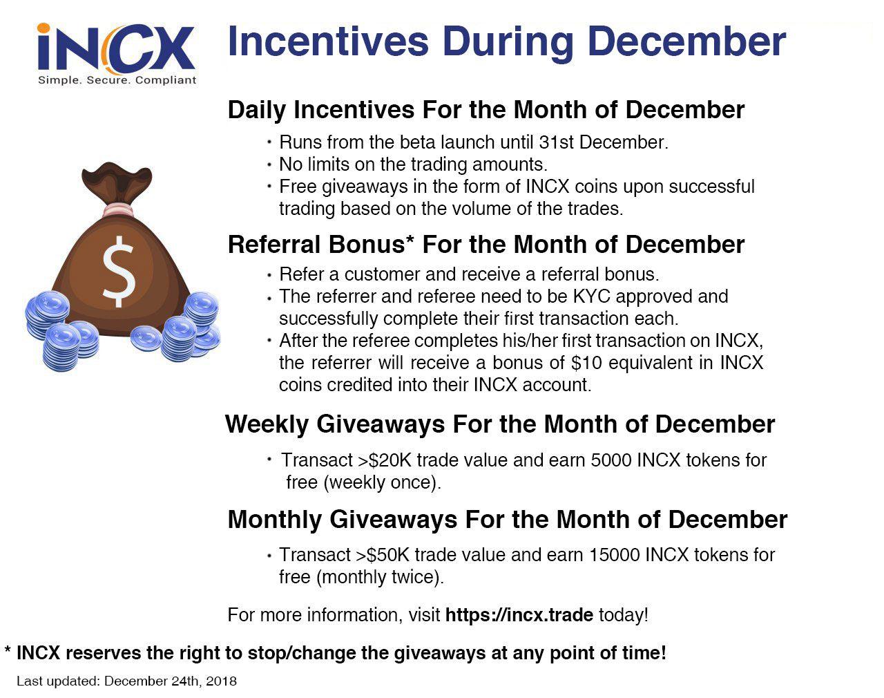 INCX Crypto Exchange PlatformIncentives During December