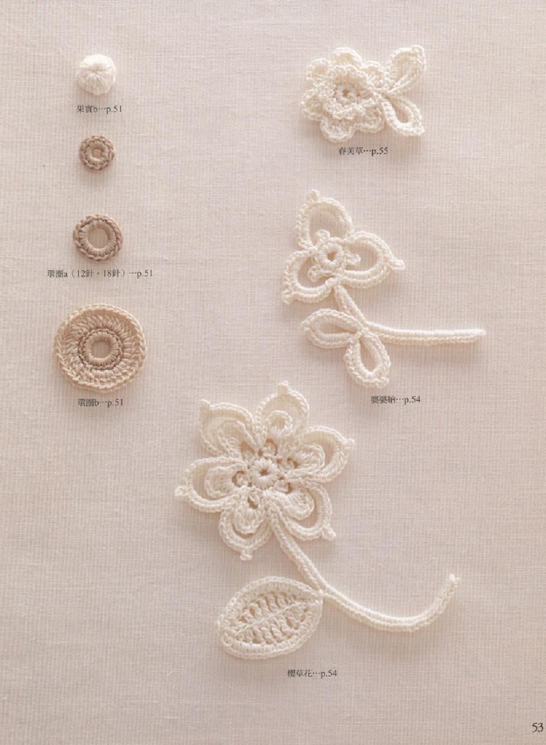 #ClippedOnIssuu from Knitting03 006