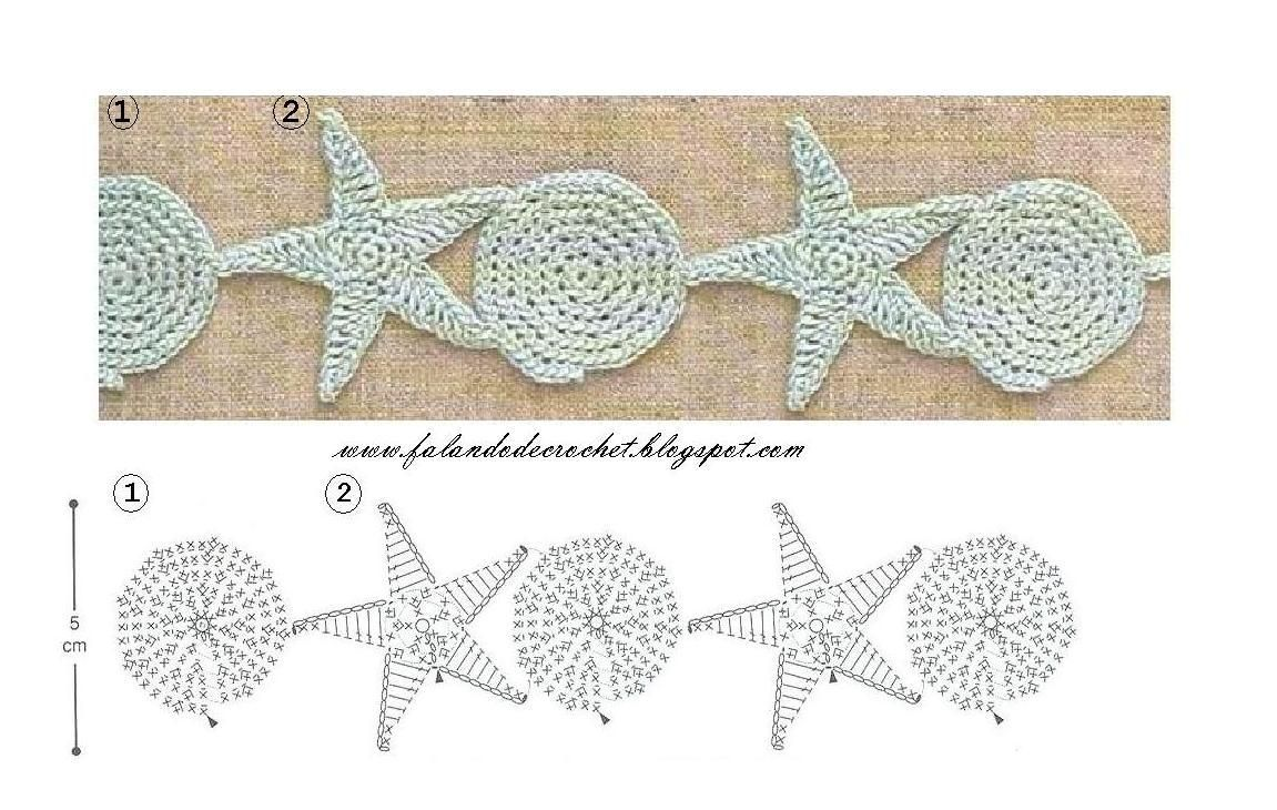Randje strand   crochet patterns   Pinterest