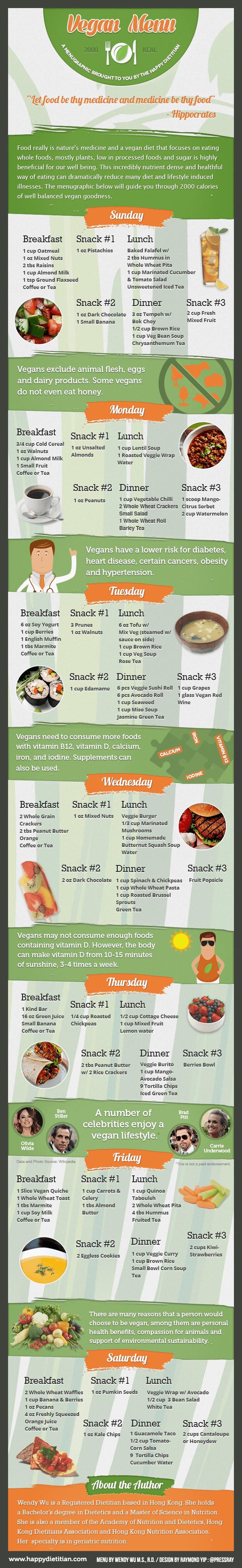 2000 calorie vegan diet plan