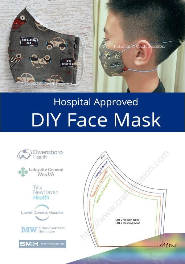 Photo of Free printable face mask sewing pattern. It's an olson style 'surgical' / 'medic…