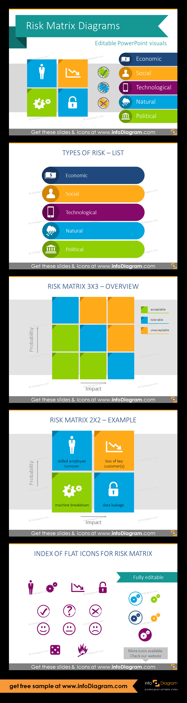 Risk matrix diagrams ppt template pinterest chart layouts and 13 matrix ppt slide layouts for expressing risk levels in two dimensions this pre designed powerpoint visuals can be used to illustrate risk estimation by toneelgroepblik Image collections