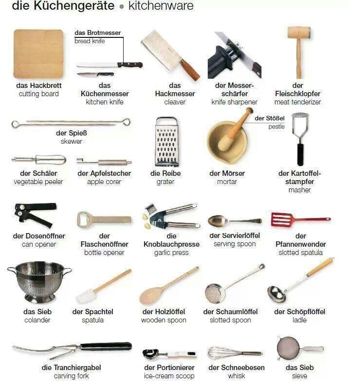 küchengeräte & haushaltsgeräte kaufen | hai-end. thomas philipps ...